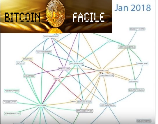 Lightning network gen 2018
