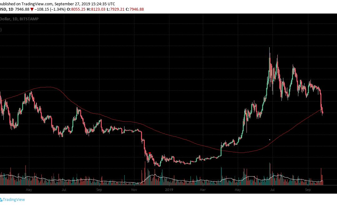 Break-down del bitcoin, quale scenario ci aspetta?