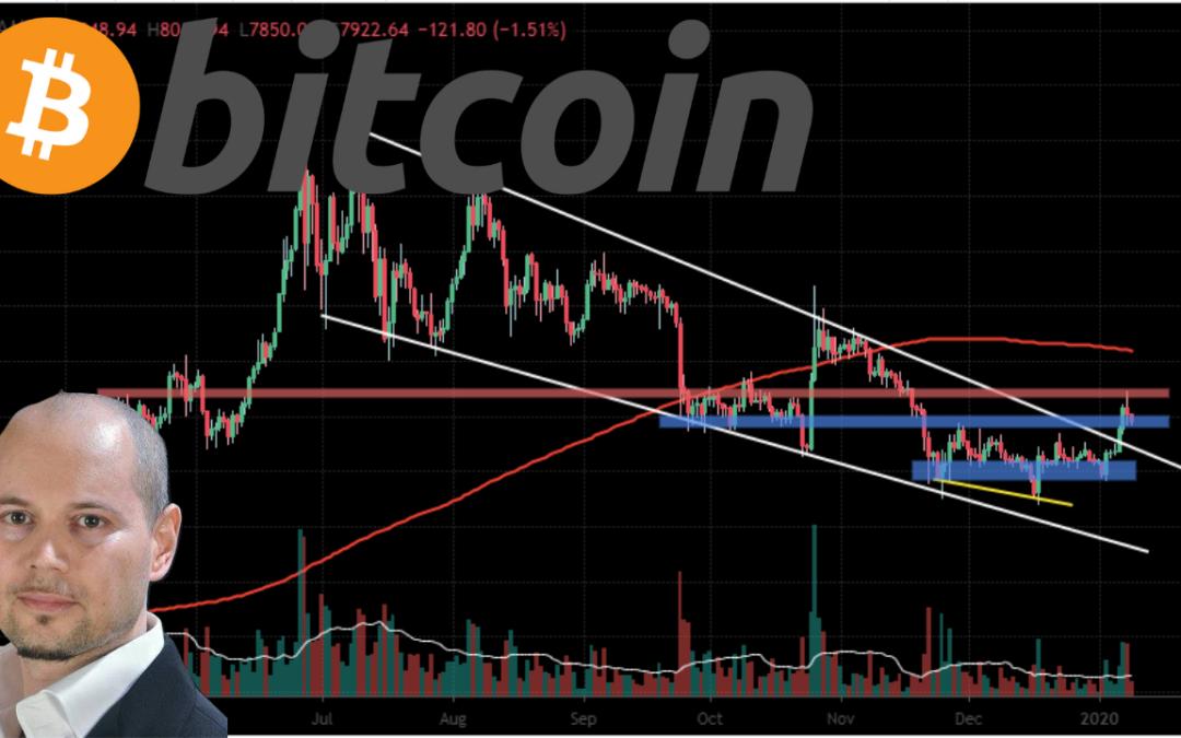 Bitcoin: analisi tecnica e fondamentale di lungo termine
