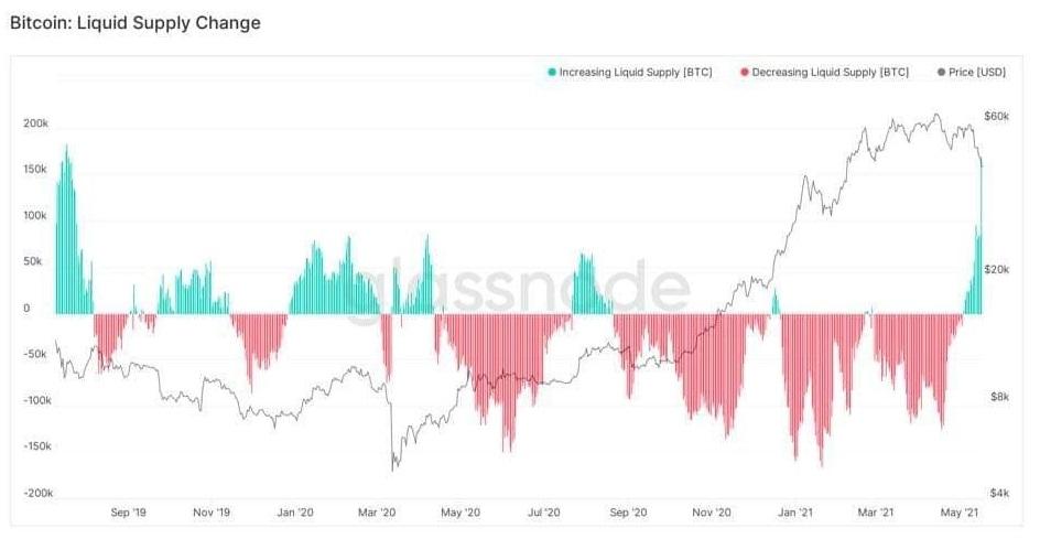 bitcoin otc dimensioni del mercato bitcoin asia di trading